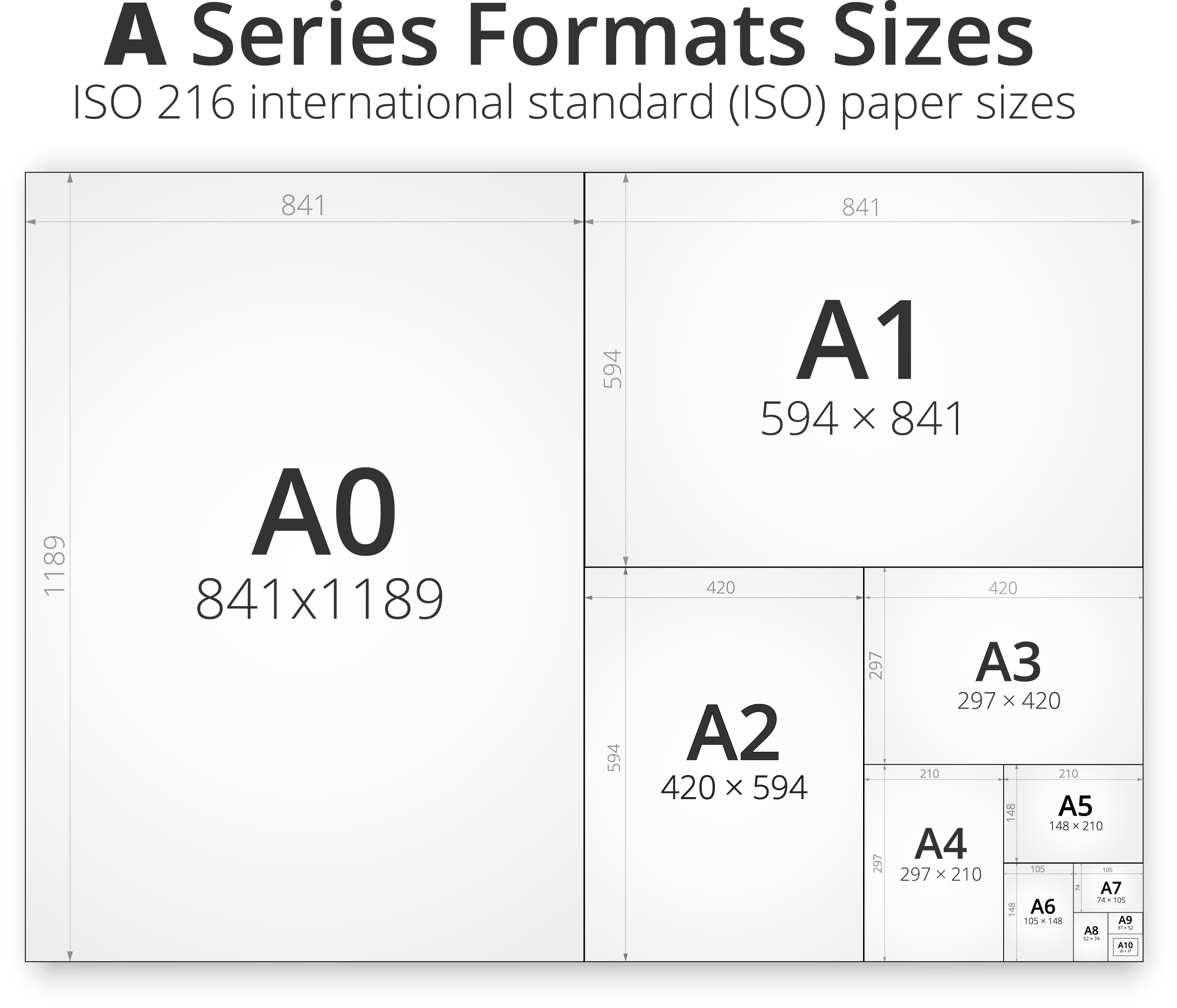 What are our standard paper sizes?